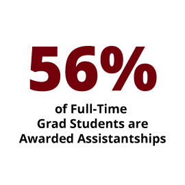 Infographic: 56%  of full-time grad students are awarded assistantships
